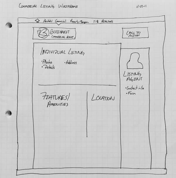 Hand-drawn wireframe for a project's inner pages